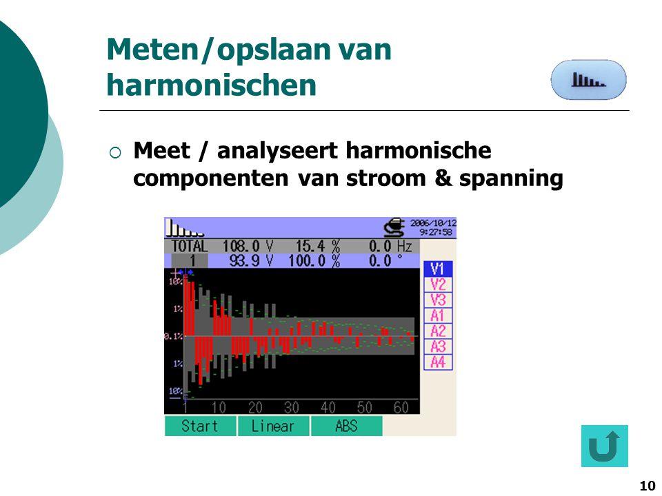10 Meten/opslaan van harmonischen  Meet / analyseert harmonische componenten van stroom & spanning