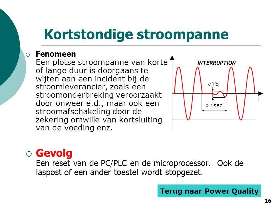 16 Kortstondige stroompanne  Fenomeen Een plotse stroompanne van korte of lange duur is doorgaans te wijten aan een incident bij de stroomleverancier