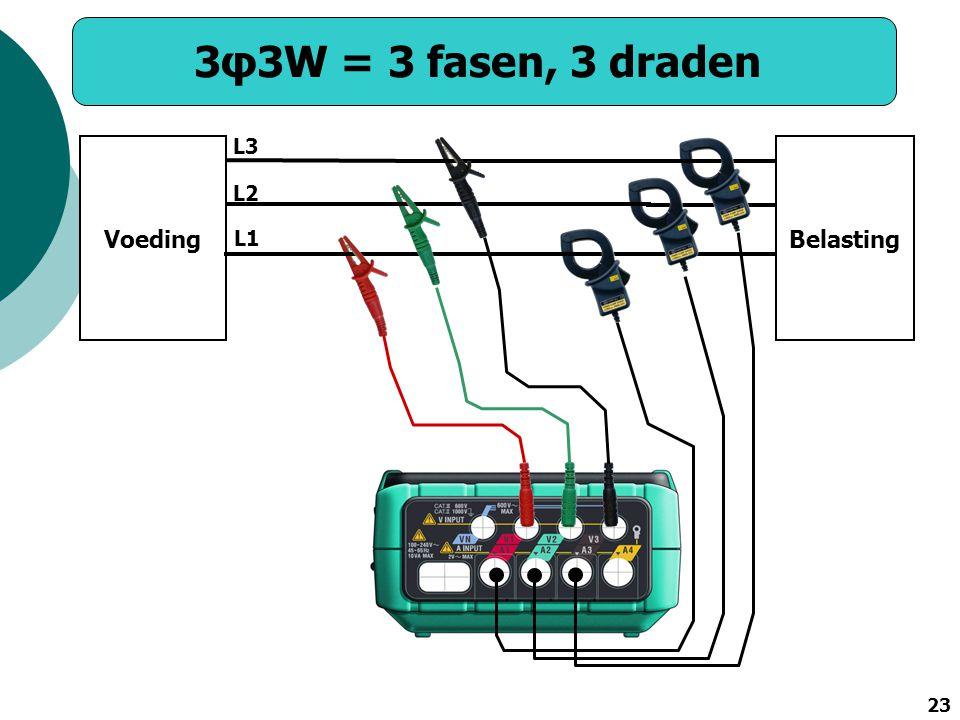 23 3φ3W = 3 fasen, 3 draden VoedingBelasting L1 L2 L3