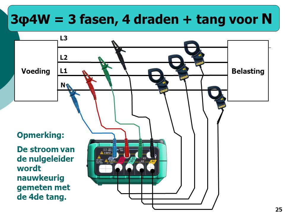 25 3φ4W = 3 fasen, 4 draden + tang voor N VoedingBelasting N L1 L2 L3 Opmerking: De stroom van de nulgeleider wordt nauwkeurig gemeten met de 4de tang