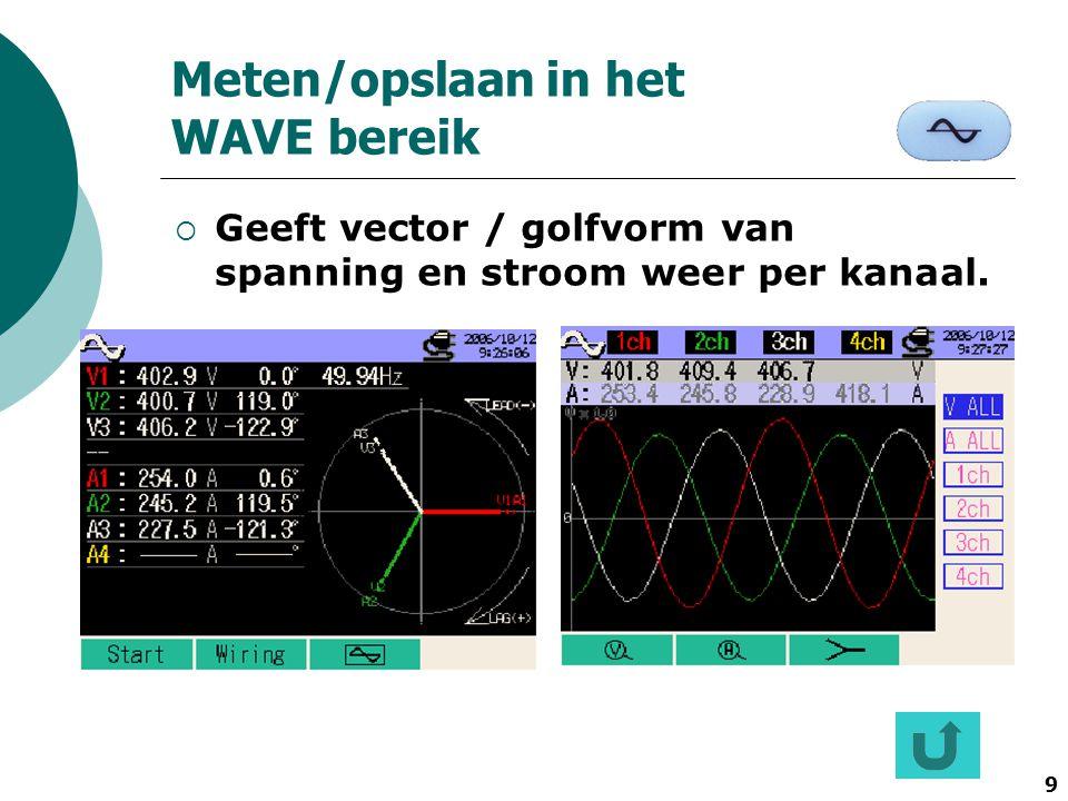 9 Meten/opslaan in het WAVE bereik  Geeft vector / golfvorm van spanning en stroom weer per kanaal.