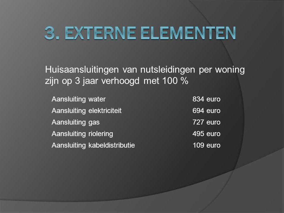 Huisaansluitingen van nutsleidingen per woning zijn op 3 jaar verhoogd met 100 % Aansluiting water834 euro Aansluiting elektriciteit694 euro Aansluiti