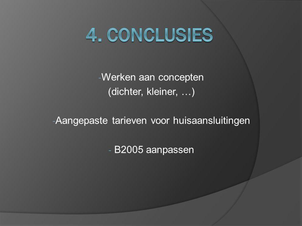 - Werken aan concepten (dichter, kleiner, …) - Aangepaste tarieven voor huisaansluitingen - B2005 aanpassen