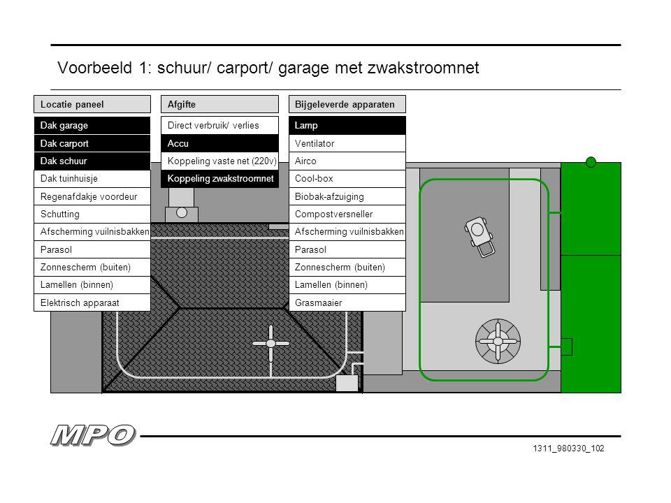 1311_980330_102 Voorbeeld 1: schuur/ carport/ garage met zwakstroomnet Dak garage Dak carport Dak schuur Dak tuinhuisje Regenafdakje voordeur Schuttin
