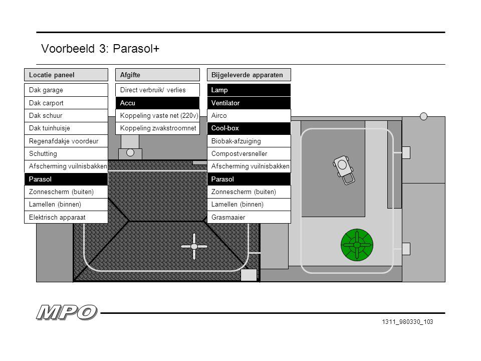1311_980330_103 Voorbeeld 3: Parasol+ Dak garage Dak carport Dak schuur Dak tuinhuisje Regenafdakje voordeur Schutting Afscherming vuilnisbakken Paras