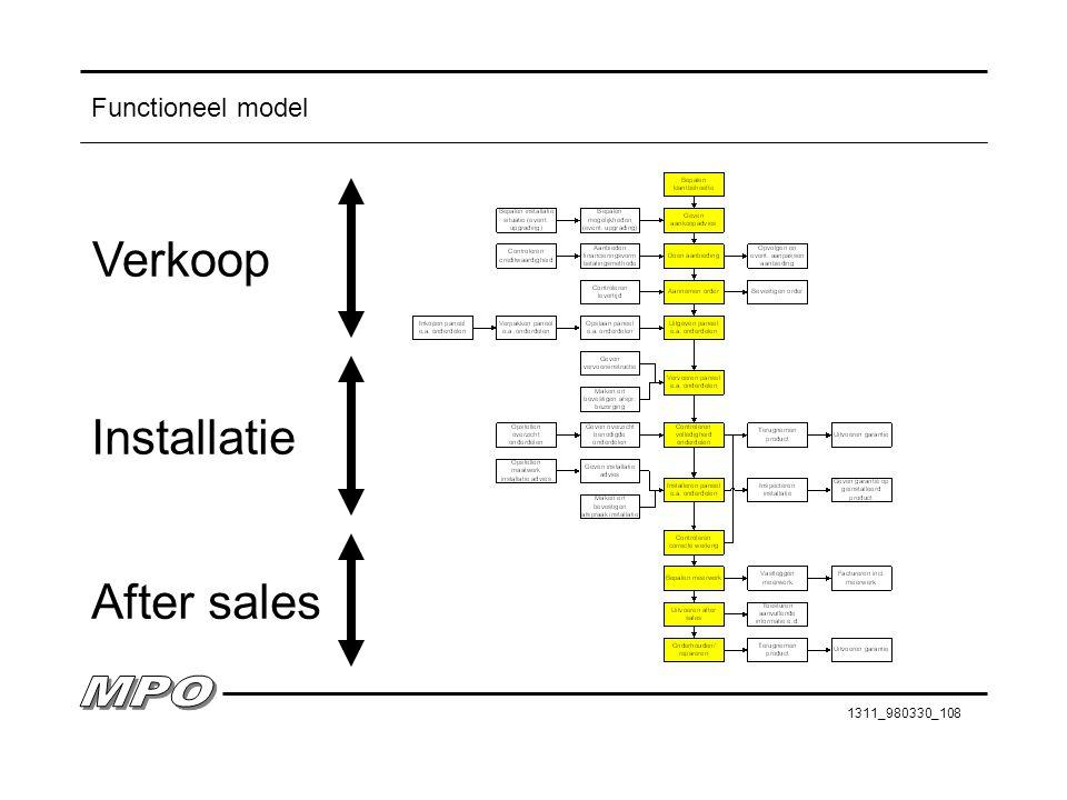 1311_980330_108 Functioneel model Verkoop Installatie After sales