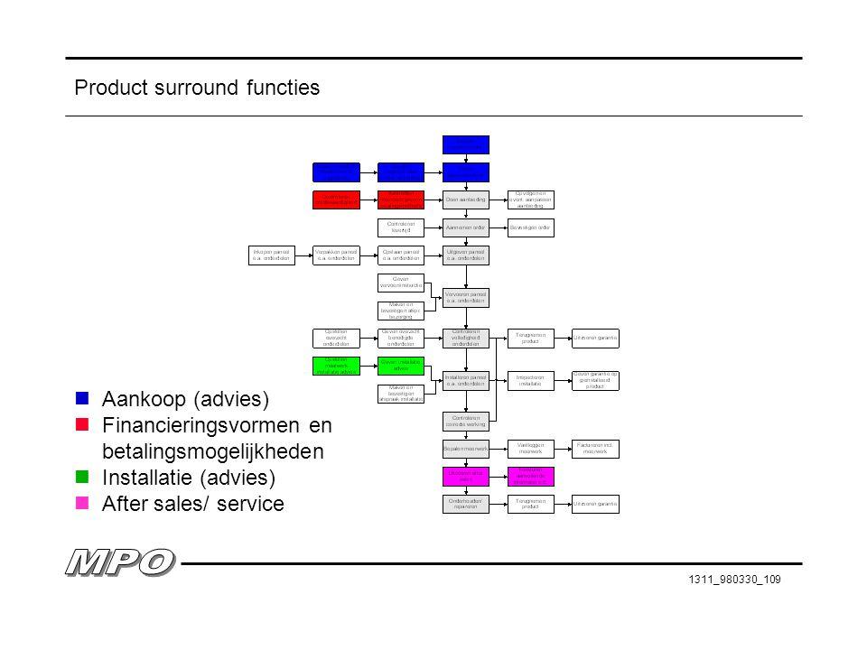 1311_980330_109 Product surround functies nAankoop (advies) nFinancieringsvormen en betalingsmogelijkheden nInstallatie (advies) nAfter sales/ service