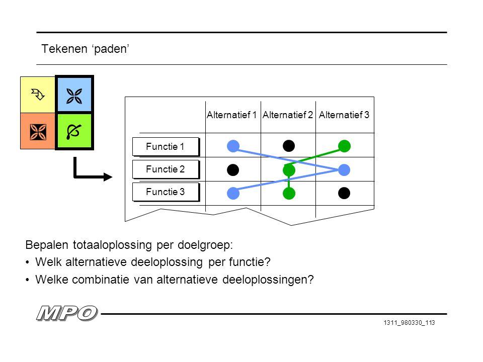 1311_980330_113 Tekenen 'paden' Alternatief 1Alternatief 2Alternatief 3 Functie 1 Functie 2 Functie 3 Bepalen totaaloplossing per doelgroep: Welk alte