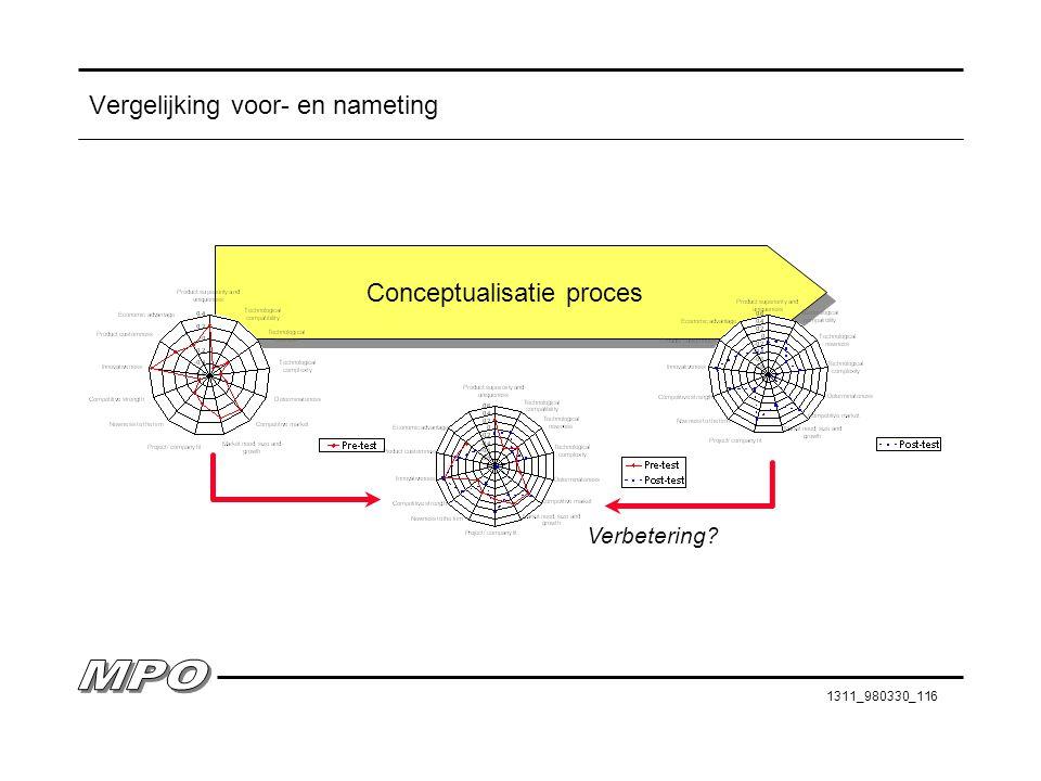 1311_980330_116 Vergelijking voor- en nameting Conceptualisatie proces Verbetering?