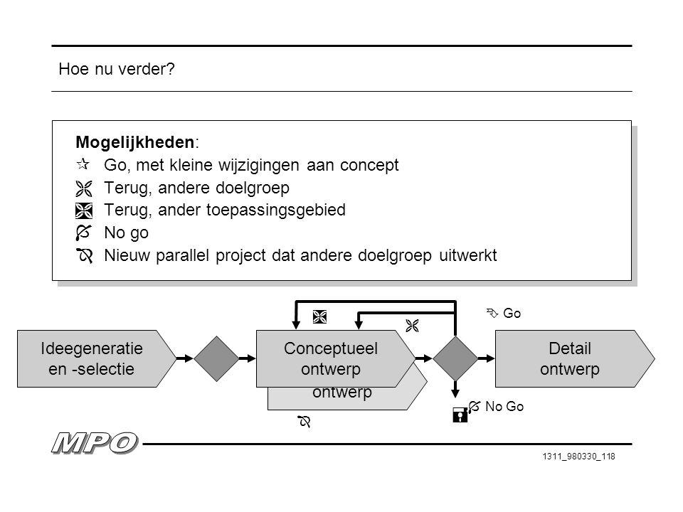 1311_980330_118 Conceptueel ontwerp Hoe nu verder? Mogelijkheden: ¶Go, met kleine wijzigingen aan concept ËTerug, andere doelgroep ÌTerug, ander toepa