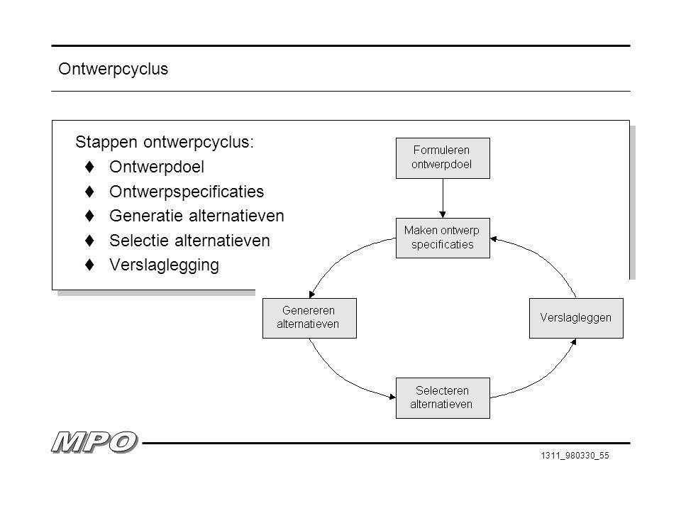 1311_980330_55 Ontwerpcyclus Stappen ontwerpcyclus: t Ontwerpdoel t Ontwerpspecificaties t Generatie alternatieven t Selectie alternatieven t Verslagl