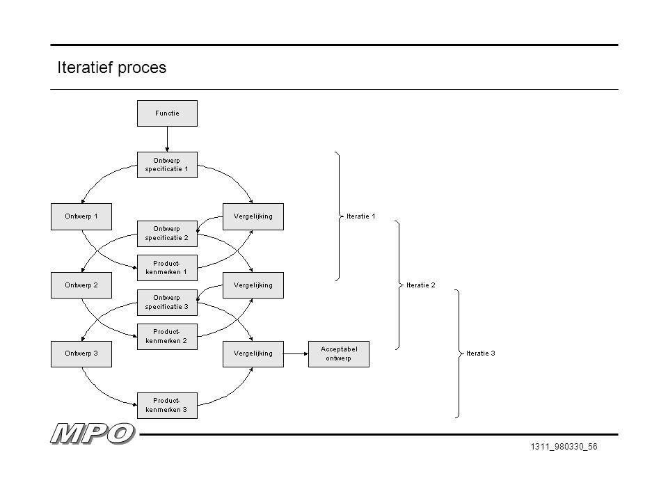 1311_980330_56 Iteratief proces