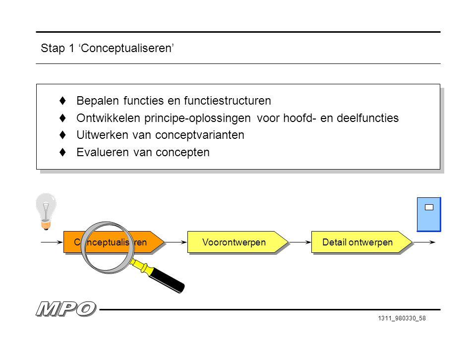 1311_980330_58 Stap 1 'Conceptualiseren' t Bepalen functies en functiestructuren t Ontwikkelen principe-oplossingen voor hoofd- en deelfuncties t Uitw