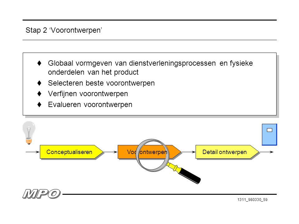 1311_980330_59 Stap 2 'Voorontwerpen' t Globaal vormgeven van dienstverleningsprocessen en fysieke onderdelen van het product t Selecteren beste vooro