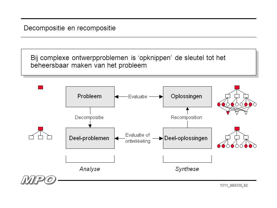 1311_980330_62 Decompositie en recompositie Bij complexe ontwerpproblemen is 'opknippen' de sleutel tot het beheersbaar maken van het probleem