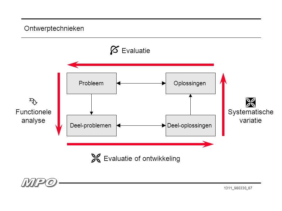 1311_980330_67 Ontwerptechnieken ProbleemOplossingen Deel-problemenDeel-oplossingen  Functionele analyse  Systematische variatie  Evaluatie of ontw