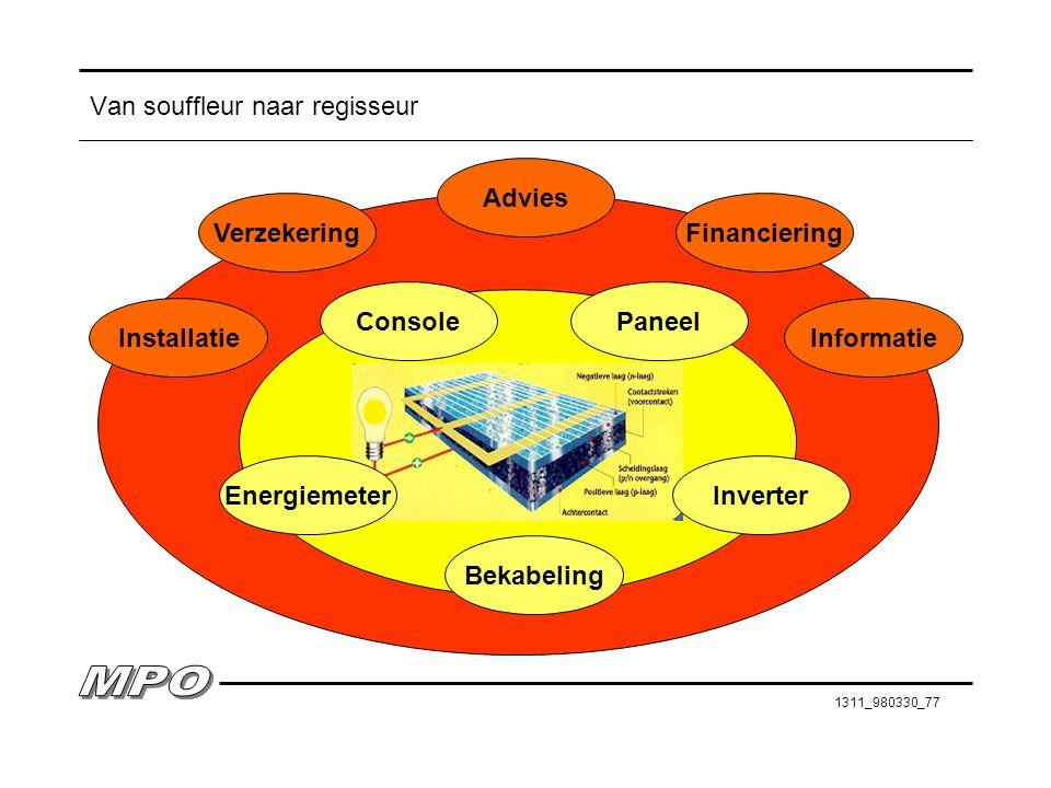 1311_980330_77 Van souffleur naar regisseur Bekabeling InverterEnergiemeterConsolePaneelFinancieringVerzekeringInstallatieInformatie Advies
