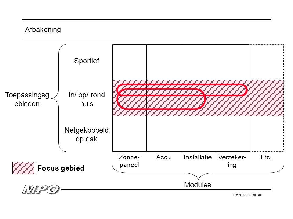 1311_980330_80 Afbakening Modules Zonne- paneel AccuInstallatieVerzeker- ing Etc. Toepassingsg ebieden Sportief In/ op/ rond huis Netgekoppeld op dak