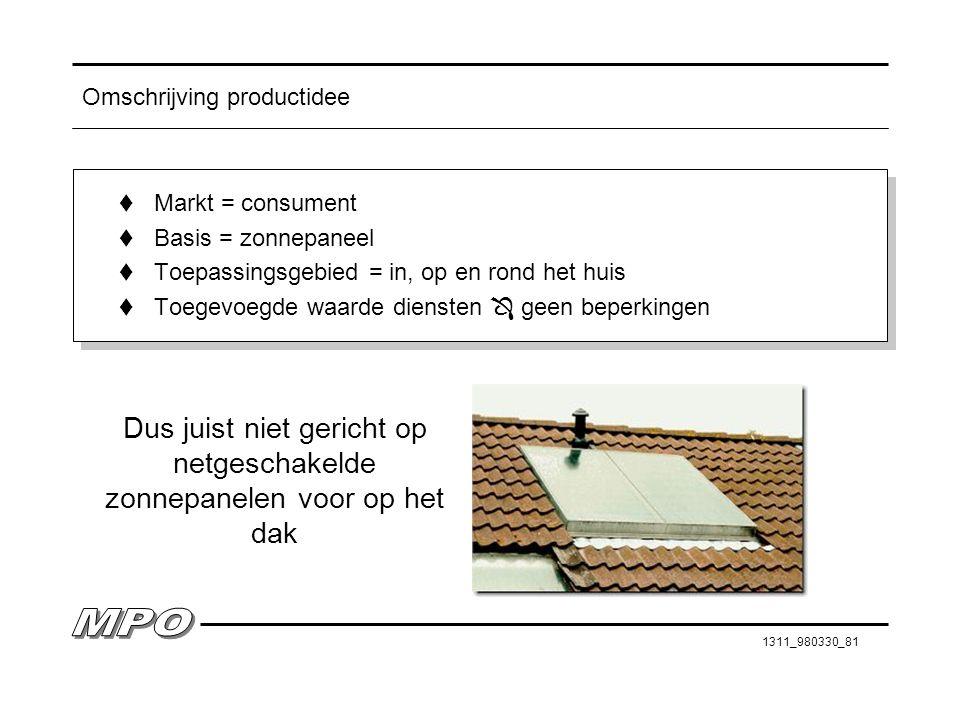 1311_980330_81 Omschrijving productidee t Markt = consument t Basis = zonnepaneel t Toepassingsgebied = in, op en rond het huis t Toegevoegde waarde d