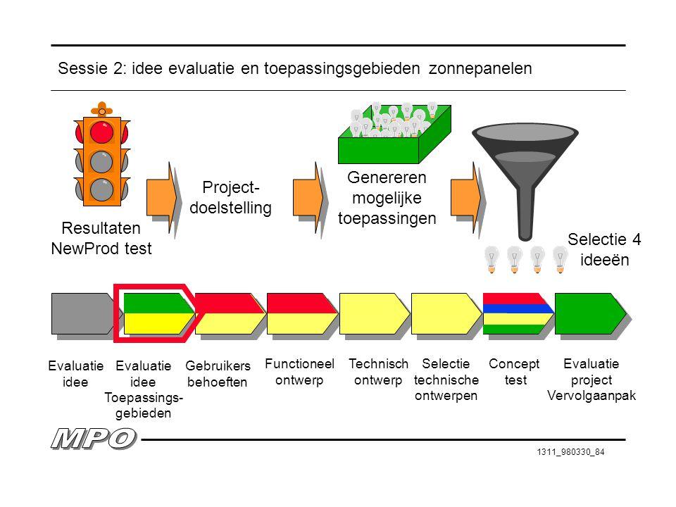 1311_980330_84 Sessie 2: idee evaluatie en toepassingsgebieden zonnepanelen Evaluatie idee Evaluatie idee Toepassings- gebieden Gebruikers behoeften F