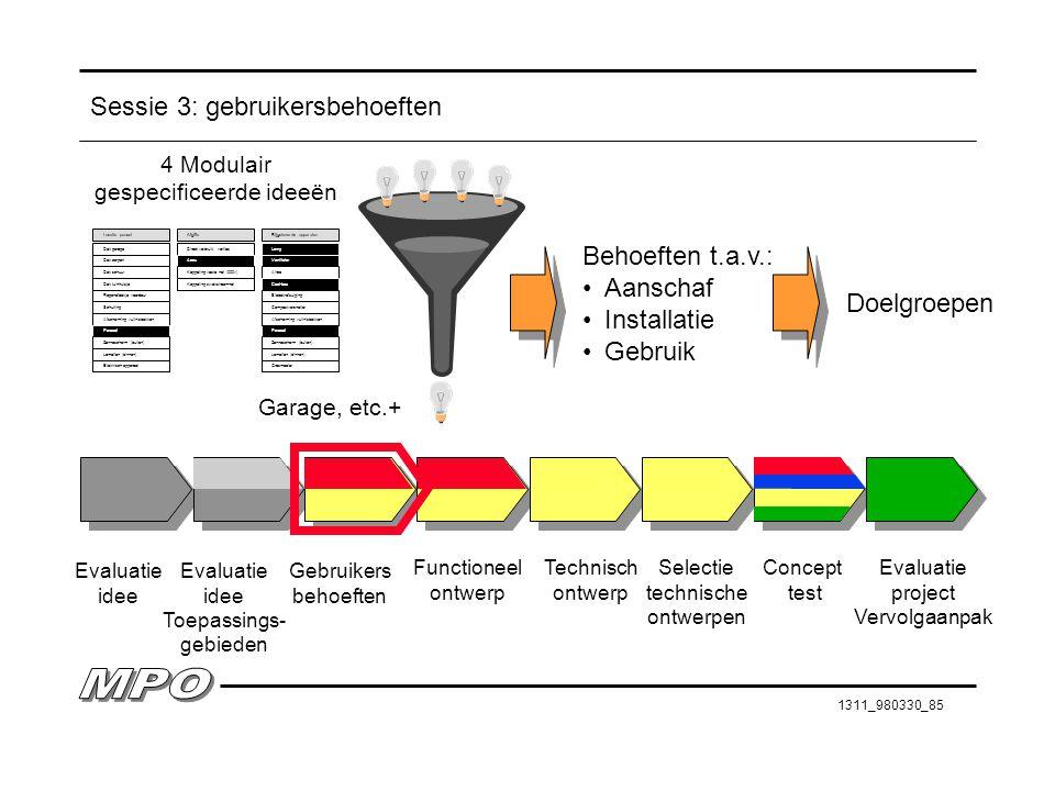 1311_980330_85 Sessie 3: gebruikersbehoeften Garage, etc.+ Behoeften t.a.v.: Aanschaf Installatie Gebruik Doelgroepen Evaluatie idee Evaluatie idee To