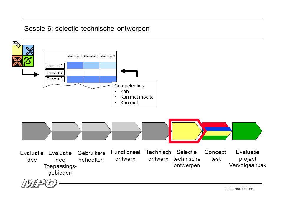1311_980330_88 Sessie 6: selectie technische ontwerpen Evaluatie idee Evaluatie idee Toepassings- gebieden Gebruikers behoeften Functioneel ontwerp Te