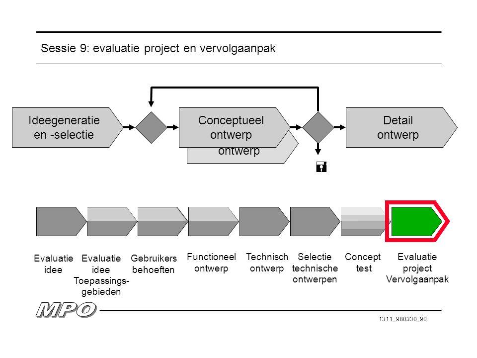 1311_980330_90 Sessie 9: evaluatie project en vervolgaanpak Evaluatie idee Evaluatie idee Toepassings- gebieden Gebruikers behoeften Functioneel ontwe