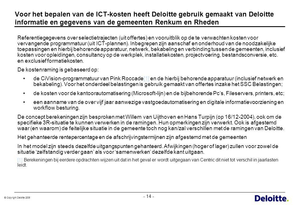 © Copyright Deloitte 2005 - 14 - Voor het bepalen van de ICT-kosten heeft Deloitte gebruik gemaakt van Deloitte informatie en gegevens van de gemeente