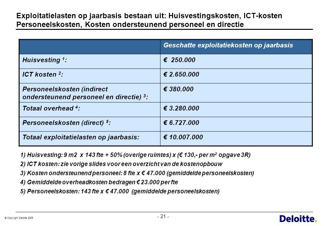 © Copyright Deloitte 2005 - 21 - Exploitatielasten op jaarbasis bestaan uit: Huisvestingskosten, ICT-kosten Personeelskosten, Kosten ondersteunend per