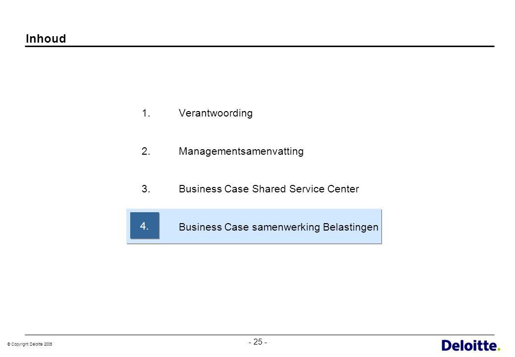 © Copyright Deloitte 2005 - 25 - Inhoud 1.Verantwoording 2.Managementsamenvatting 3.Business Case Shared Service Center 4.Business Case samenwerking B