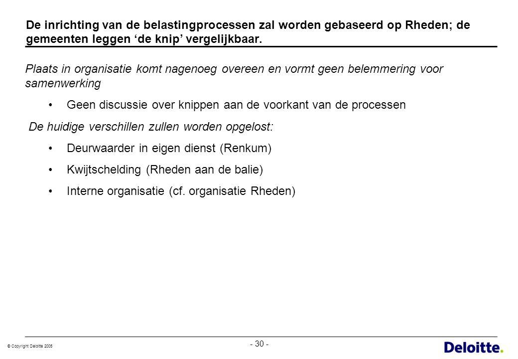 © Copyright Deloitte 2005 - 30 - De inrichting van de belastingprocessen zal worden gebaseerd op Rheden; de gemeenten leggen 'de knip' vergelijkbaar.