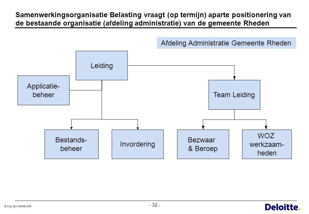© Copyright Deloitte 2005 - 32 - Samenwerkingsorganisatie Belasting vraagt (op termijn) aparte positionering van de bestaande organisatie (afdeling ad