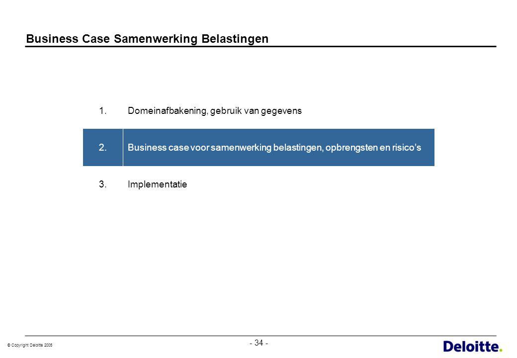 © Copyright Deloitte 2005 - 34 - Business Case Samenwerking Belastingen Implementatie3. Business case voor samenwerking belastingen, opbrengsten en ri
