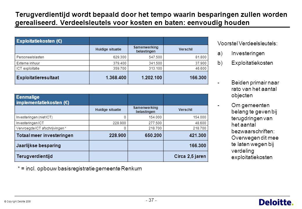 © Copyright Deloitte 2005 - 37 - Terugverdientijd wordt bepaald door het tempo waarin besparingen zullen worden gerealiseerd. Verdeelsleutels voor kos