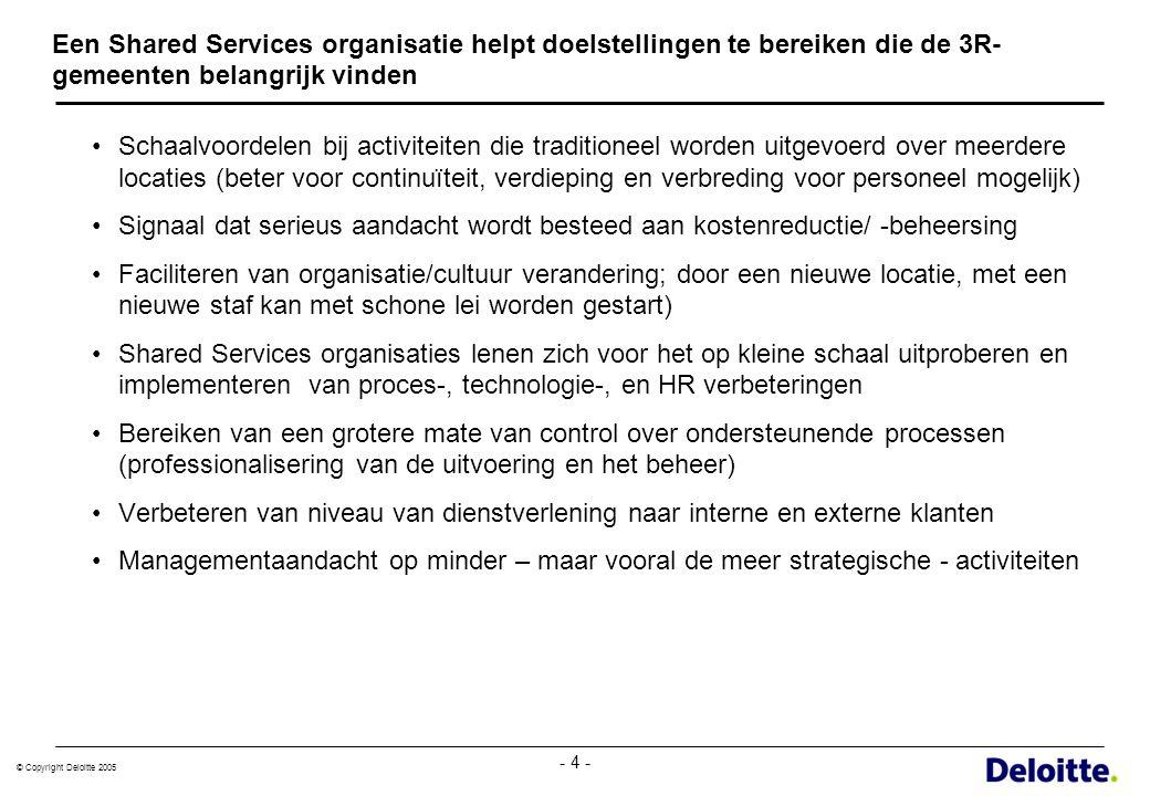 © Copyright Deloitte 2005 - 35 - De business case laat zien dat circa € 120.000 structurele besparing mogelijk is op jaarbasis (personeel, uitbesteding) door middel van samenwerking belastingen Onderdeel Beschikbare fte's Advies FTE Besparing op FTE Besparing op FTE (in €) Huidige kosten Besparing op kosten Bestandsbeheer*5,435,050,38 Bezwaar en Beroep** 2,232,45-0,22 Invordering1,71,95-0,25 WOZ- werkzaamheden 1,81,30,5 Algemeen:leiding / applicatiebeheer *** 2,230,91,33 Totaal13,3911,651,7481.800629.300 Uitbesteding****379.40037.900 * = incl.