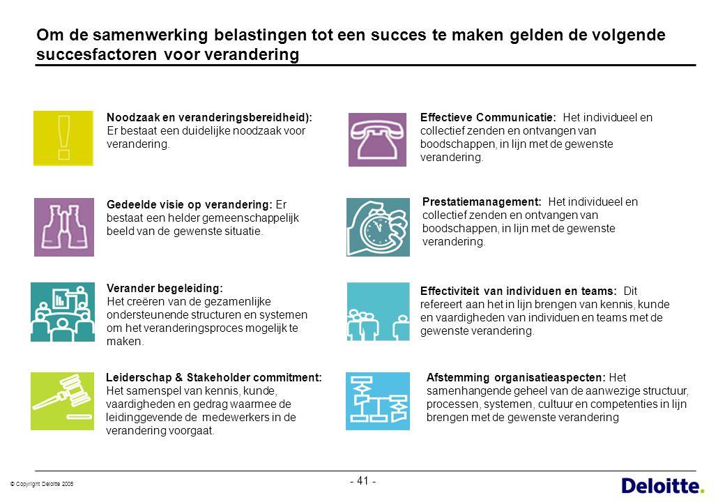 © Copyright Deloitte 2005 - 41 - Leiderschap & Stakeholder commitment: Het samenspel van kennis, kunde, vaardigheden en gedrag waarmee de leidinggeven