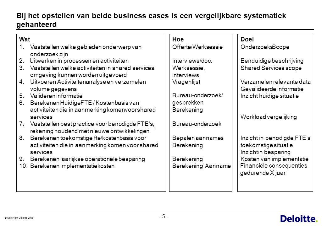 © Copyright Deloitte 2005 - 5 - Bij het opstellen van beide business cases is een vergelijkbare systematiek gehanteerd Wat 1.Vaststellen welke gebiede