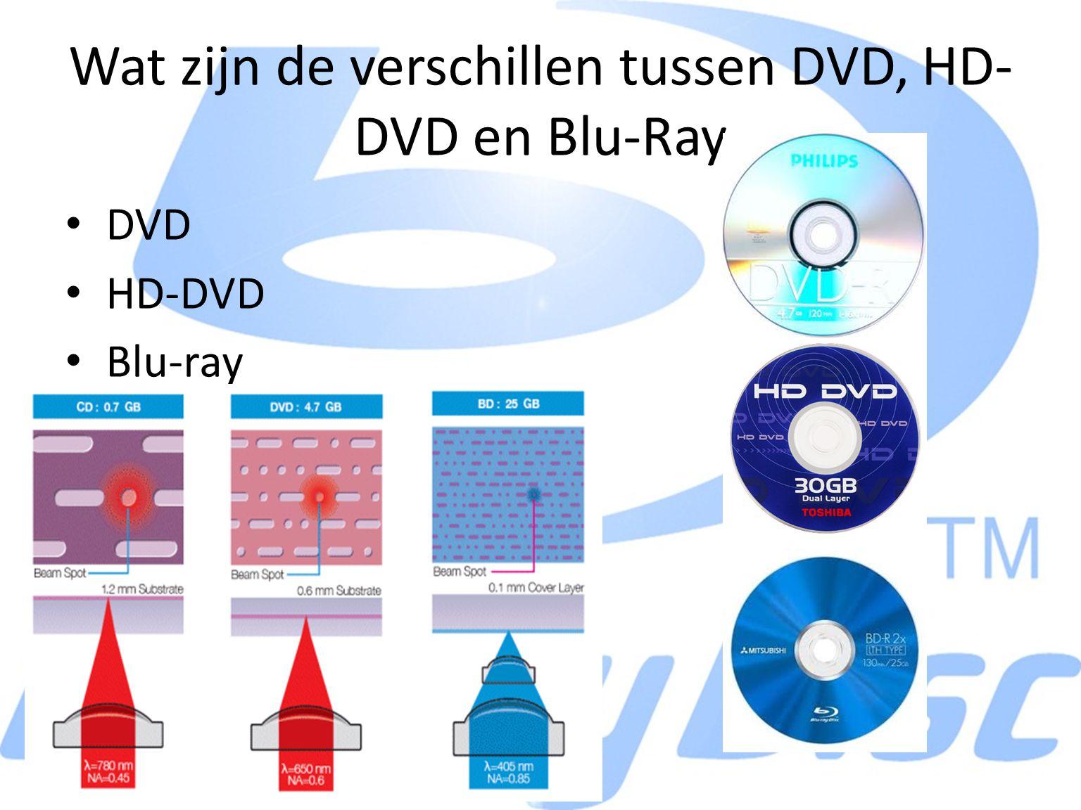 Wat zijn de verschillen tussen DVD, HD- DVD en Blu-Ray DVD HD-DVD Blu-ray