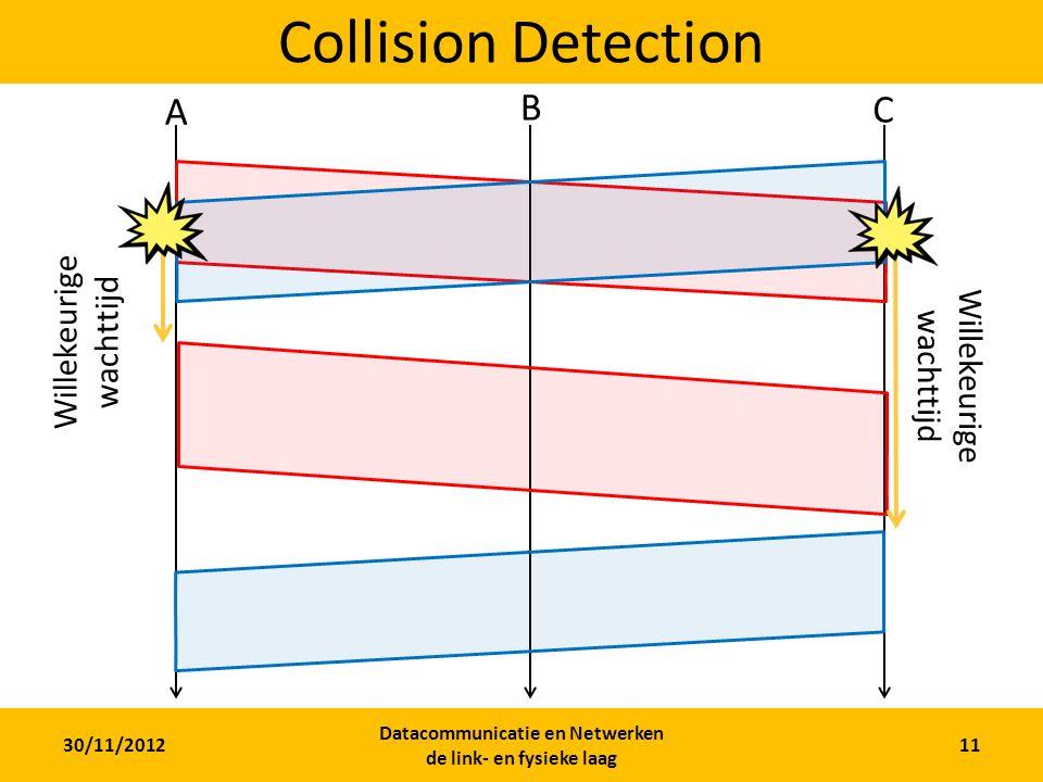 30/11/2012 Datacommunicatie en Netwerken de link- en fysieke laag 10 CSMA/CD A B Hoe voorkomen we botsingen? C / Collision Detection Carrier SenseMult