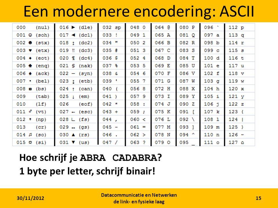 30/11/2012 Datacommunicatie en Netwerken de link- en fysieke laag 14 tekst over een kabel: morse Hoe schrijf je HALLO? Is deze code binair? Encodering