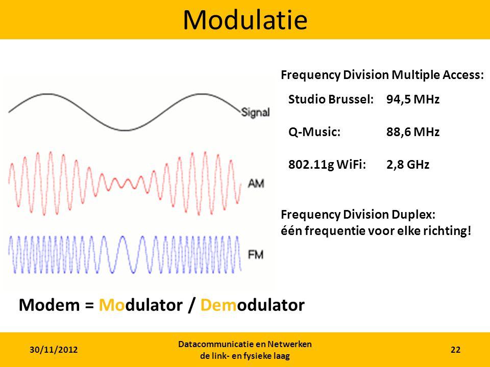 30/11/2012 Datacommunicatie en Netwerken de link- en fysieke laag 21 Draadloze communicatie