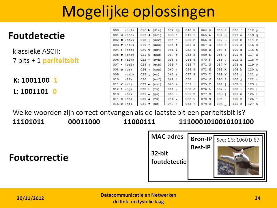 30/11/2012 Datacommunicatie en Netwerken de link- en fysieke laag 23 EMI Elektromagnetische Interferentie = storing Analoog Digitaal 1001100101 100100