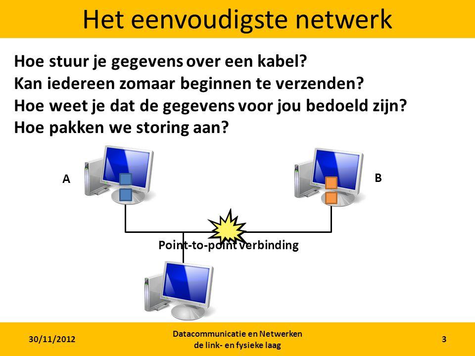 30/11/2012 Datacommunicatie en Netwerken de link- en fysieke laag 2 Overzicht Les 1: Netwerken in vogelvlucht Les 2: De taal van het Internet: TCP/IP