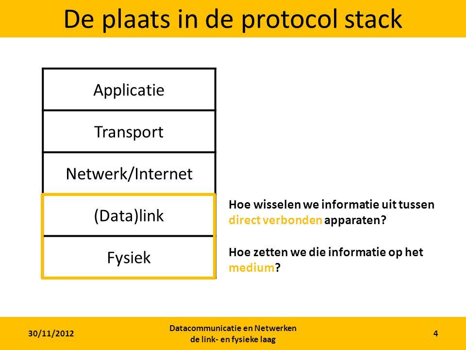30/11/2012 Datacommunicatie en Netwerken de link- en fysieke laag 3 Het eenvoudigste netwerk Point-to-point verbinding A B Hoe stuur je gegevens over een kabel.