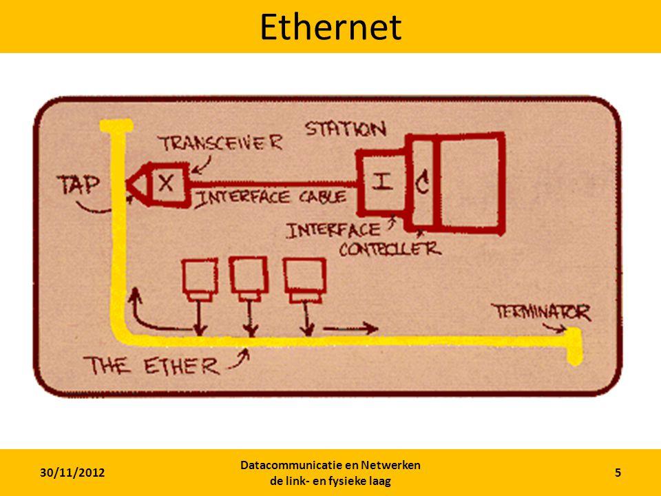 30/11/2012 Datacommunicatie en Netwerken de link- en fysieke laag 4 De plaats in de protocol stack Applicatie Transport Netwerk/Internet (Data)link Fysiek Hoe wisselen we informatie uit tussen direct verbonden apparaten.