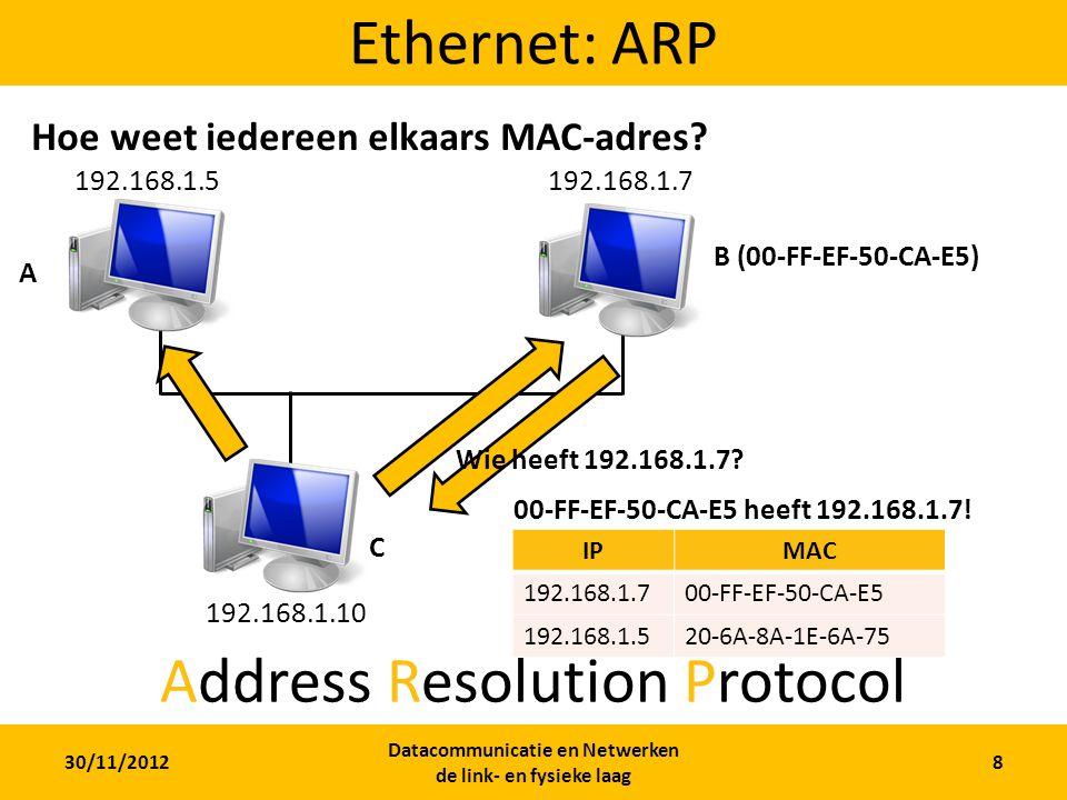 30/11/2012 Datacommunicatie en Netwerken de link- en fysieke laag 7 switch vs. router Applicatie Transport Netwerk Link Fysiek Applicatie Transport Ne