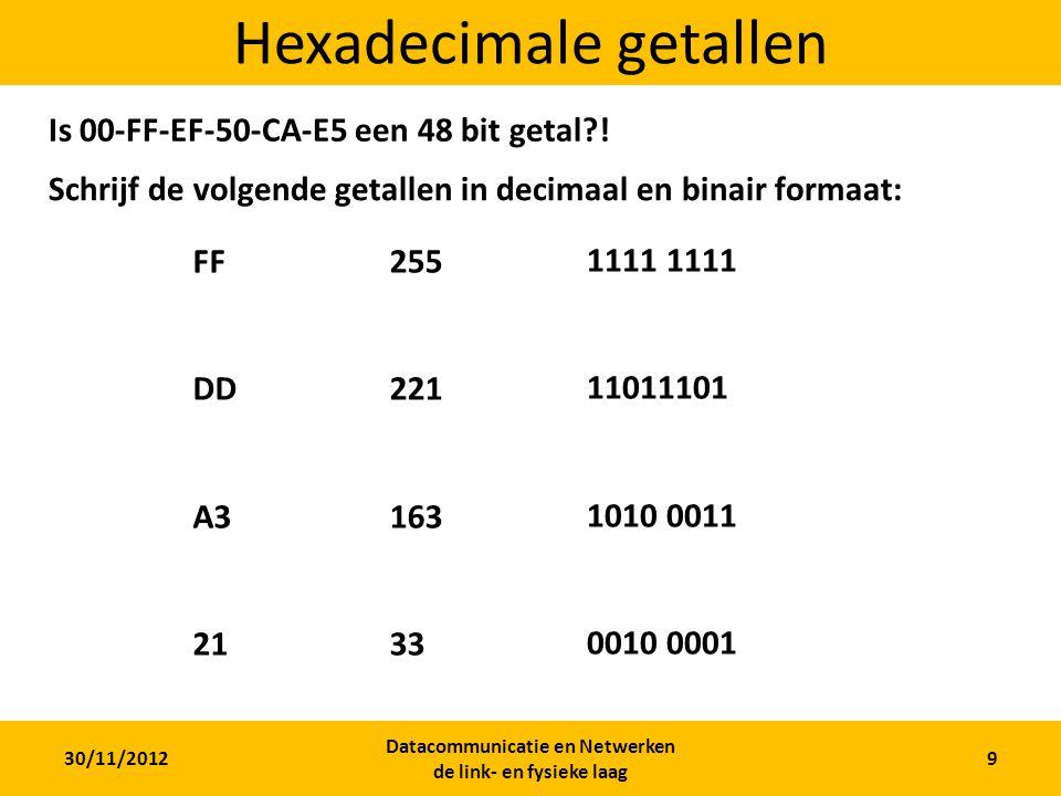 30/11/2012 Datacommunicatie en Netwerken de link- en fysieke laag 8 Ethernet: ARP A B (00-FF-EF-50-CA-E5) Hoe weet iedereen elkaars MAC-adres.