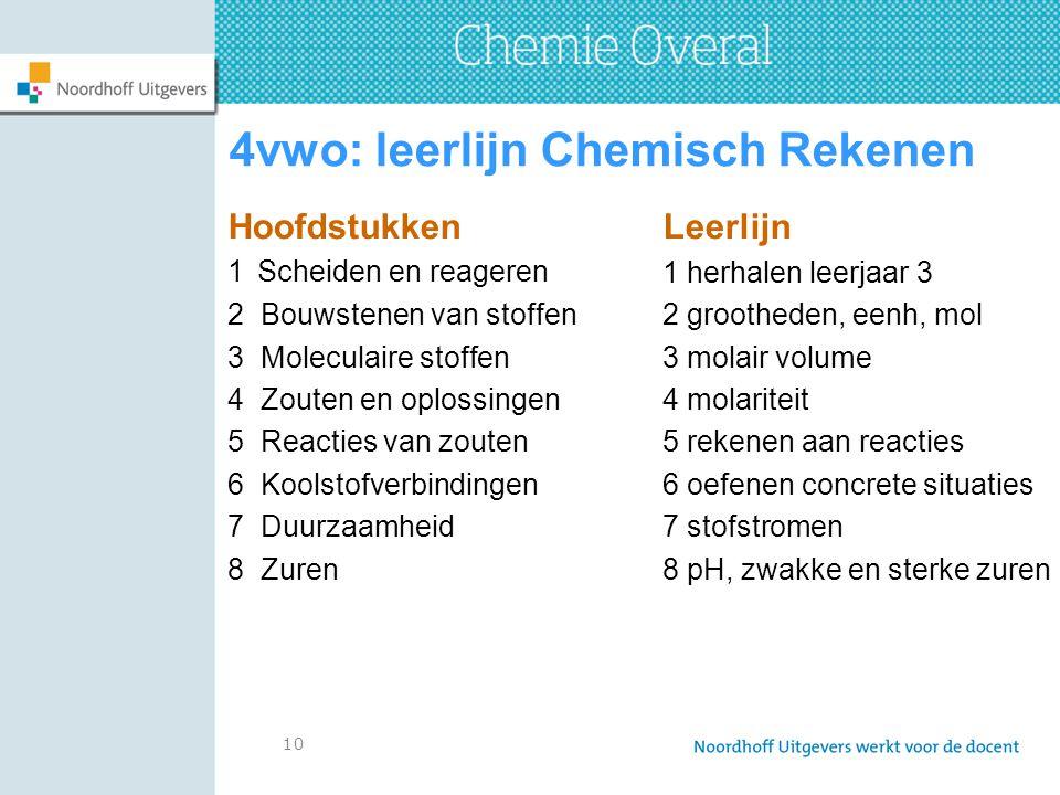 10 4vwo: leerlijn Chemisch Rekenen Hoofdstukken 1 Scheiden en reageren 2 Bouwstenen van stoffen 3 Moleculaire stoffen 4 Zouten en oplossingen 5 Reacties van zouten 6 Koolstofverbindingen 7 Duurzaamheid 8 Zuren Leerlijn 1 herhalen leerjaar 3 2 grootheden, eenh, mol 3 molair volume 4 molariteit 5 rekenen aan reacties 6 oefenen concrete situaties 7 stofstromen 8 pH, zwakke en sterke zuren