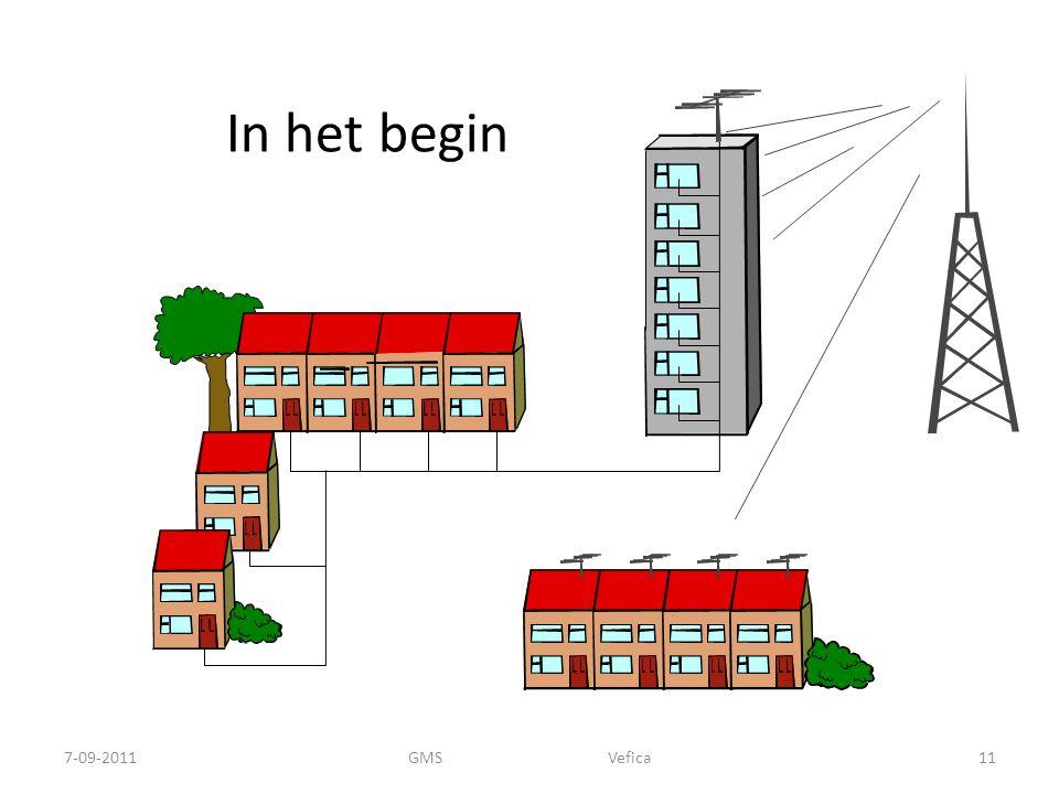 In het begin 7-09-201111GMS Vefica