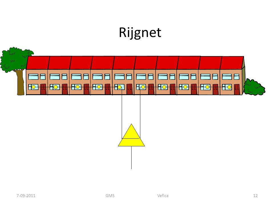 Rijgnet 7-09-201112GMS Vefica